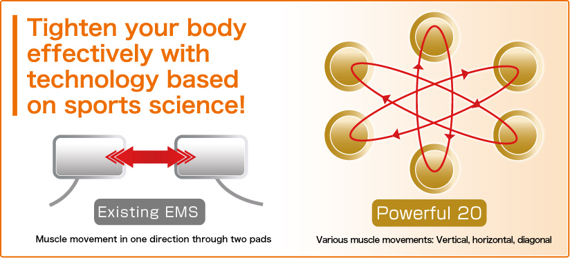 Tighten your body effectively with technology based on sports science!